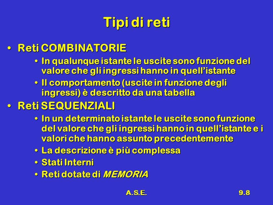 A.S.E.9.8 Tipi di reti Reti COMBINATORIEReti COMBINATORIE In qualunque istante le uscite sono funzione del valore che gli ingressi hanno in quellistan