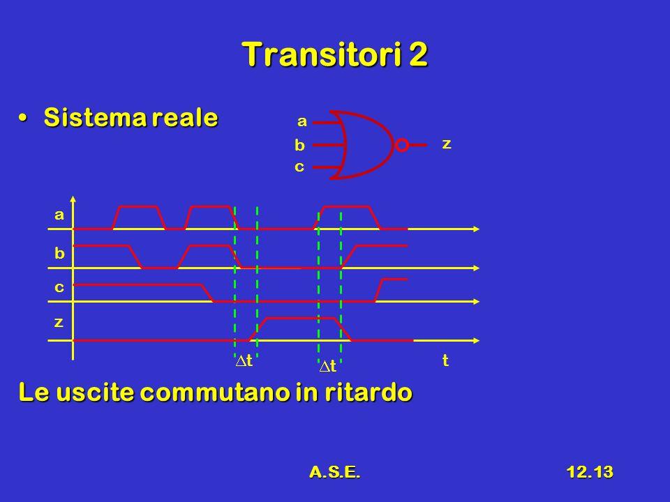 A.S.E.12.13 Transitori 2 Sistema realeSistema reale Le uscite commutano in ritardo a z c b a z c b t t t