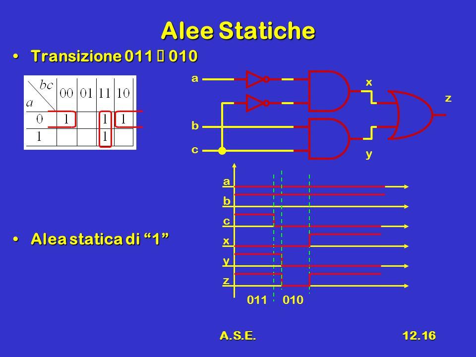 A.S.E.12.16 Alee Statiche Transizione 011 010Transizione 011 010 Alea statica di 1Alea statica di 1 a z c b a b c x x y 011010 y z