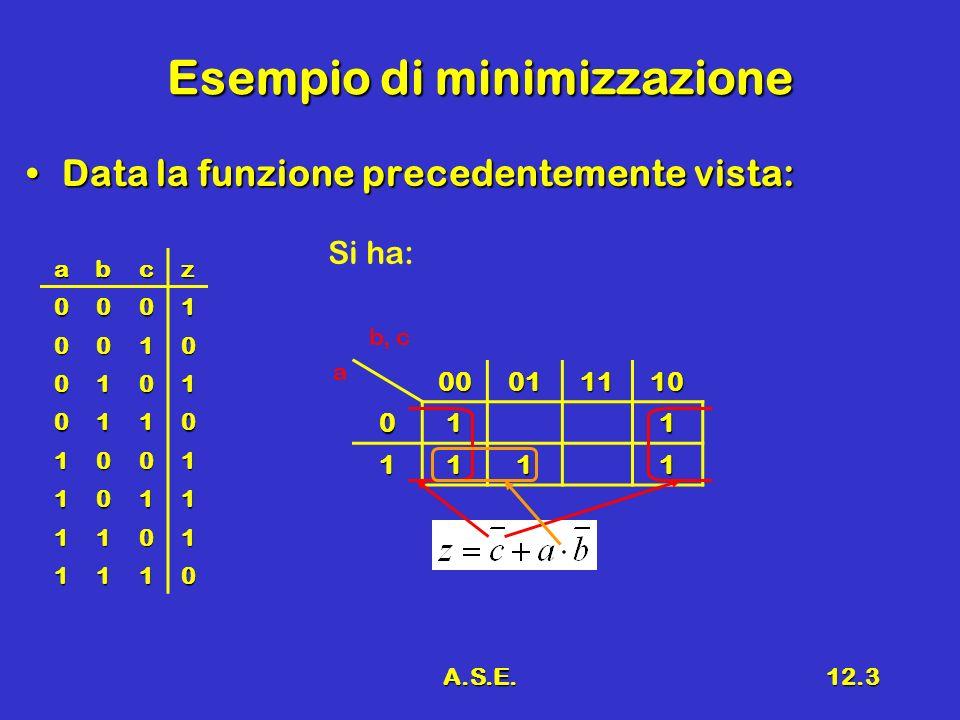 A.S.E.12.3 Esempio di minimizzazione Data la funzione precedentemente vista:Data la funzione precedentemente vista: abcz 0001 0010 0101 0110 1001 1011 1101 1110 Si ha:00011110011 1111 a b, c