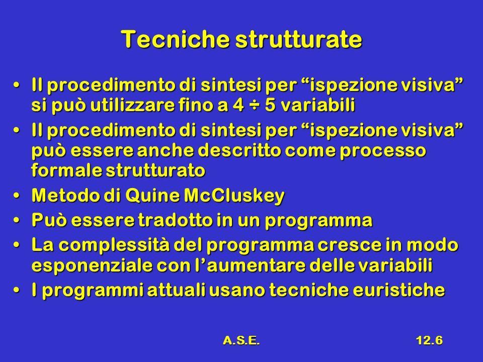A.S.E.12.6 Tecniche strutturate Il procedimento di sintesi per ispezione visiva si può utilizzare fino a 4 ÷ 5 variabiliIl procedimento di sintesi per ispezione visiva si può utilizzare fino a 4 ÷ 5 variabili Il procedimento di sintesi per ispezione visiva può essere anche descritto come processo formale strutturatoIl procedimento di sintesi per ispezione visiva può essere anche descritto come processo formale strutturato Metodo di Quine McCluskeyMetodo di Quine McCluskey Può essere tradotto in un programmaPuò essere tradotto in un programma La complessità del programma cresce in modo esponenziale con laumentare delle variabiliLa complessità del programma cresce in modo esponenziale con laumentare delle variabili I programmi attuali usano tecniche euristicheI programmi attuali usano tecniche euristiche