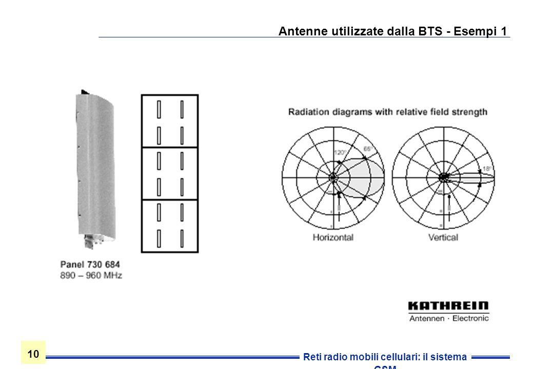 10 Reti radio mobili cellulari: il sistema GSM Antenne utilizzate dalla BTS - Esempi 1