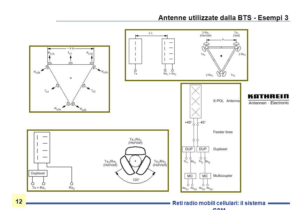 12 Reti radio mobili cellulari: il sistema GSM Antenne utilizzate dalla BTS - Esempi 3