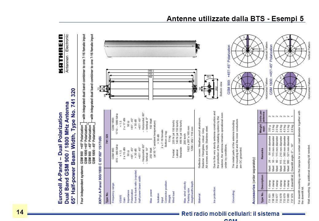 14 Reti radio mobili cellulari: il sistema GSM Antenne utilizzate dalla BTS - Esempi 5