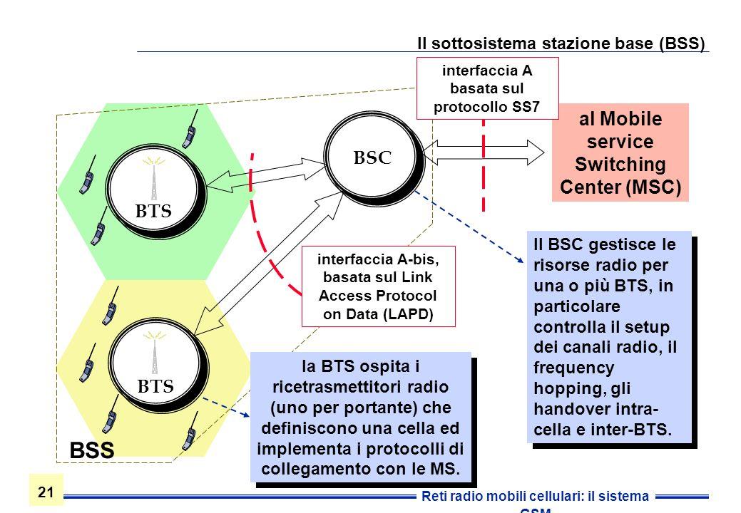 21 Reti radio mobili cellulari: il sistema GSM Il sottosistema stazione base (BSS) BSC Il BSC gestisce le risorse radio per una o più BTS, in particol