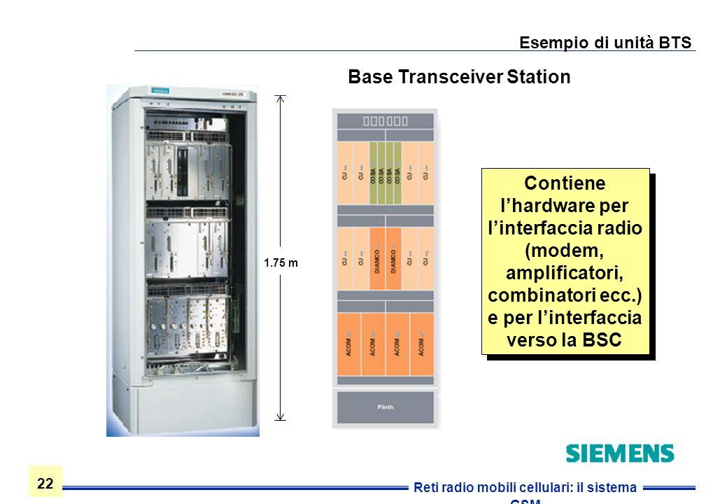 22 Reti radio mobili cellulari: il sistema GSM Esempio di unità BTS 1.75 m Contiene lhardware per linterfaccia radio (modem, amplificatori, combinator