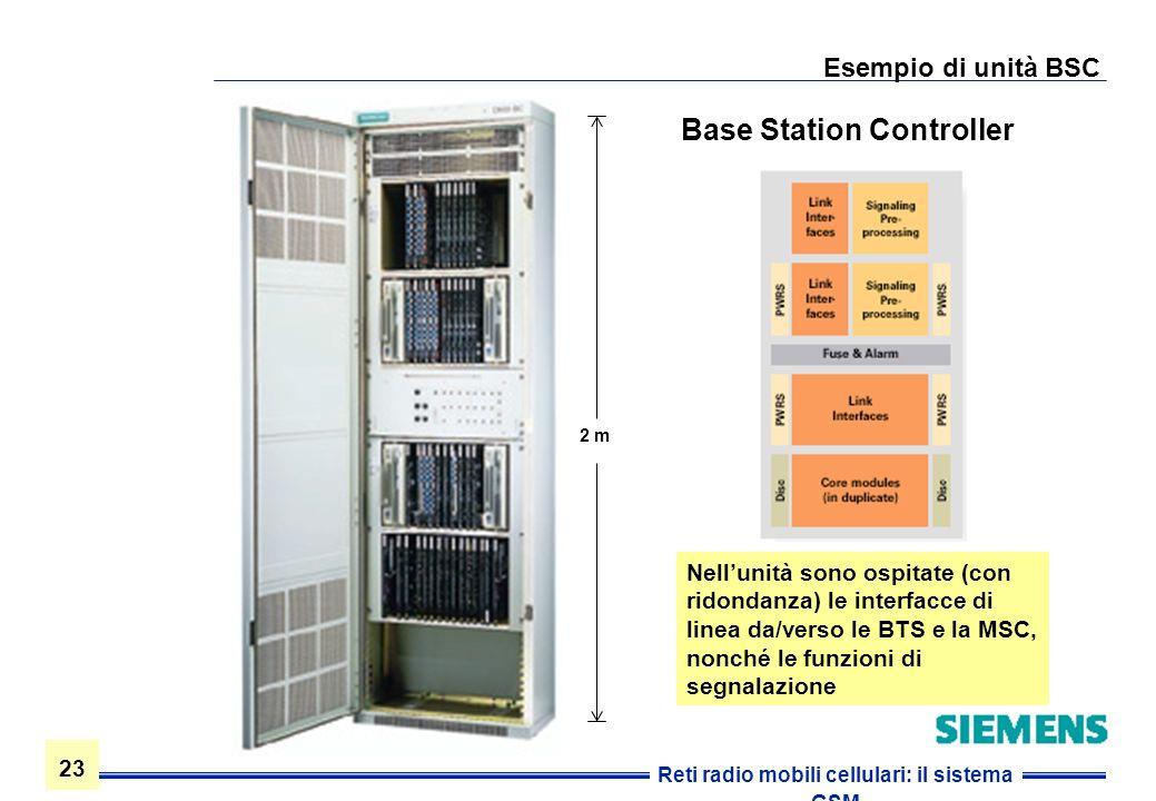23 Reti radio mobili cellulari: il sistema GSM Esempio di unità BSC 2 m Nellunità sono ospitate (con ridondanza) le interfacce di linea da/verso le BT
