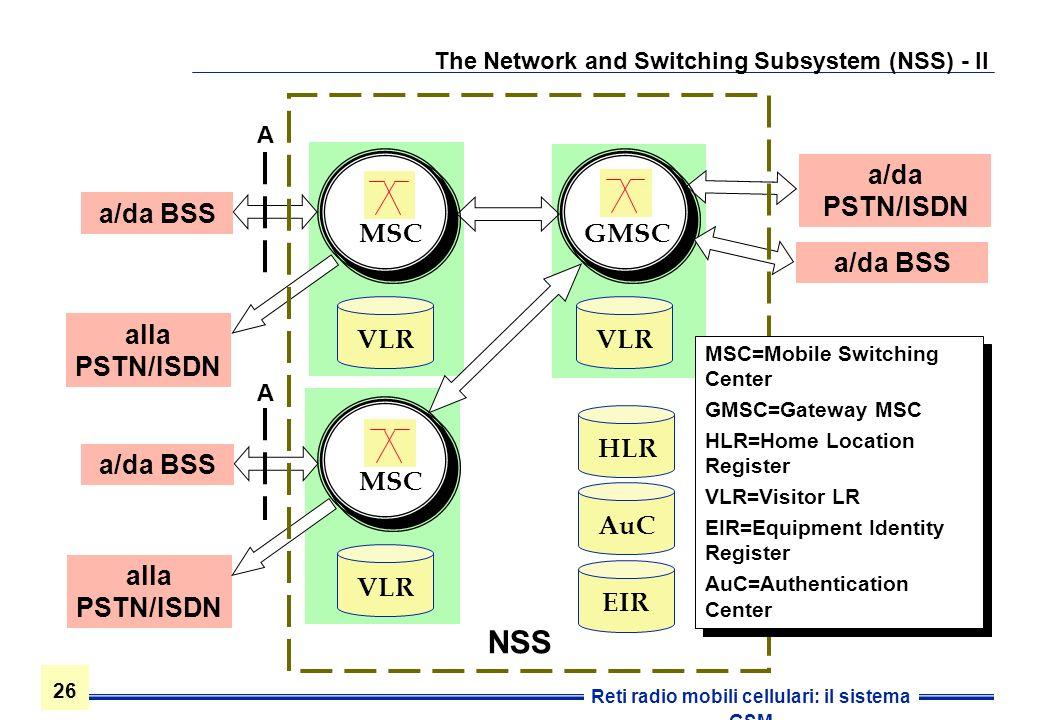 26 Reti radio mobili cellulari: il sistema GSM The Network and Switching Subsystem (NSS) - II a/da PSTN/ISDN MSC GMSC HLRVLR a/da BSS EIRAuC MSC NSS a