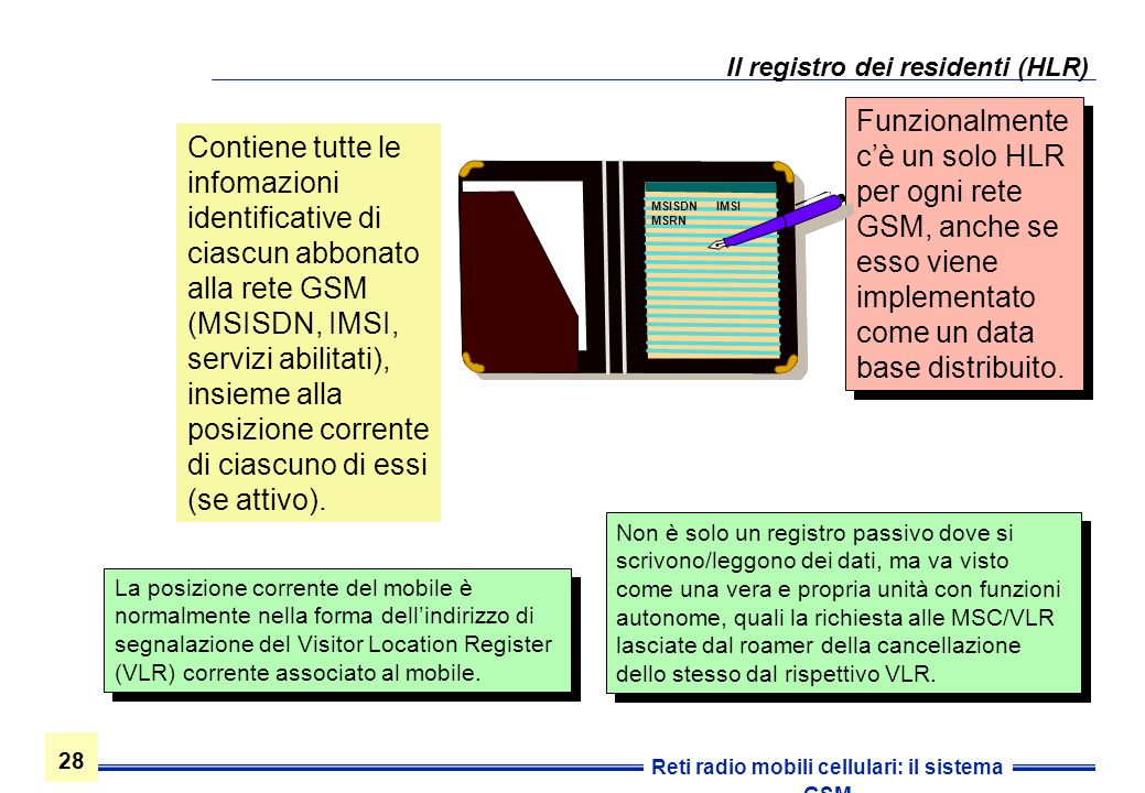 28 Reti radio mobili cellulari: il sistema GSM Il registro dei residenti (HLR) Non è solo un registro passivo dove si scrivono/leggono dei dati, ma va