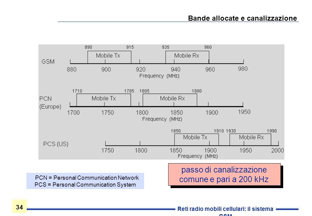 34 Reti radio mobili cellulari: il sistema GSM Bande allocate e canalizzazione passo di canalizzazione comune e pari a 200 kHz PCN = Personal Communic