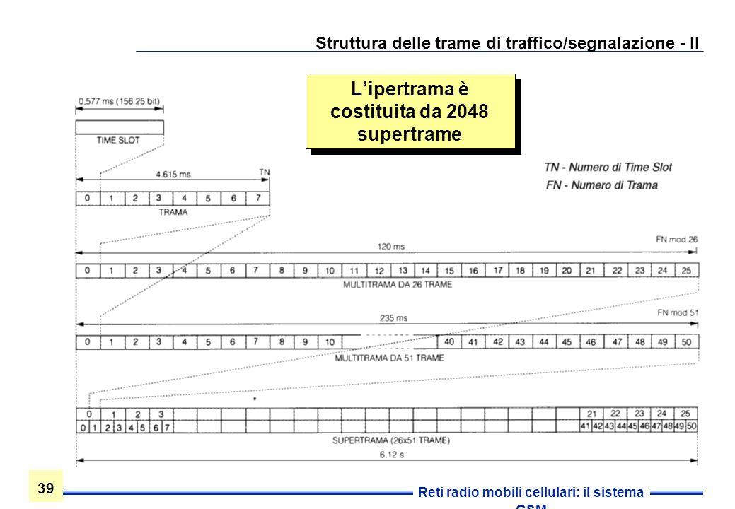 39 Reti radio mobili cellulari: il sistema GSM Struttura delle trame di traffico/segnalazione - II Lipertrama è costituita da 2048 supertrame
