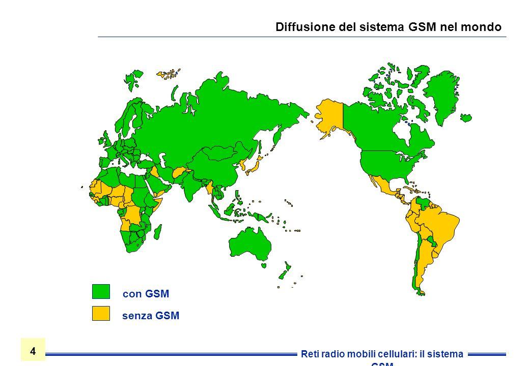 95 Reti radio mobili cellulari: il sistema GSM Numeri temporanei del mobile Quando un mobile viene chiamato dallesterno, la MSC corrente assegna ad esso un numero di routing temporaneo detto MSRN (Mobile Station Routing Number) per consentire il collegamento tra GMSC ed il mobile Alla registrazione e nel passaggio tra diverse aree di localizzazione, al mobile viene assegnato, da parte della MSC, un identificativo detto TMSI (Temporary Mobile Station Identity), che è un alias dellIMSI utilizzato per aumentare la riservatezza Il MSRN viene assegnato chiamata per chiamata, e non lasciato al mobile per tutta la sua permanenza sotto la MSC, per la scarsità di numeri di routing a disposizione della MSC stessa Il TMSI viene concordato tra mobile e MSC con una comunicazione cifrata, ed è utilizzato per le comunicazioni MS-MSC (ad es.