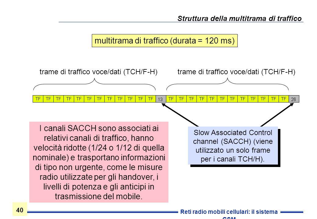 40 Reti radio mobili cellulari: il sistema GSM Struttura della multitrama di traffico trame di traffico voce/dati (TCH/F-H) multitrama di traffico (du