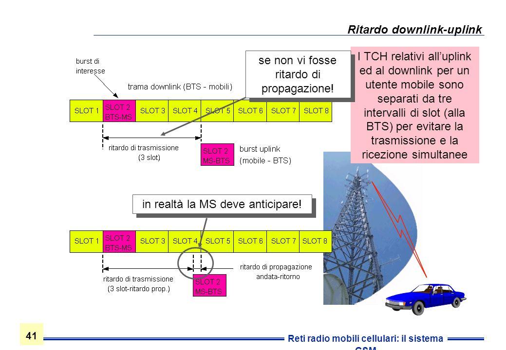 41 Reti radio mobili cellulari: il sistema GSM Ritardo downlink-uplink I TCH relativi alluplink ed al downlink per un utente mobile sono separati da t