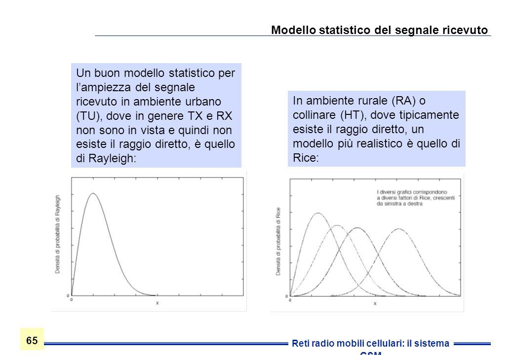 65 Reti radio mobili cellulari: il sistema GSM Modello statistico del segnale ricevuto Un buon modello statistico per lampiezza del segnale ricevuto i