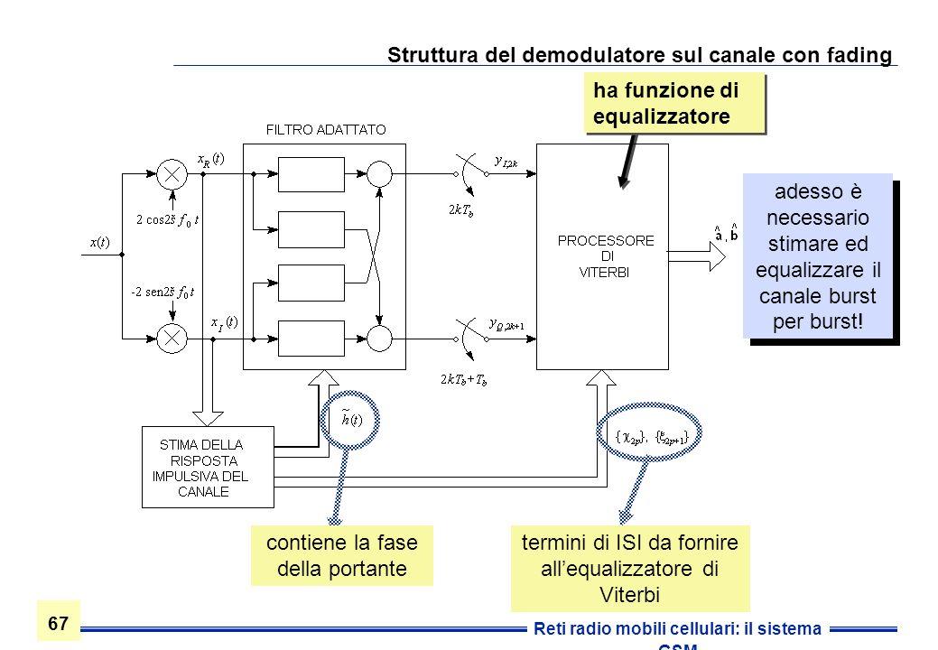 67 Reti radio mobili cellulari: il sistema GSM Struttura del demodulatore sul canale con fading contiene la fase della portante termini di ISI da forn