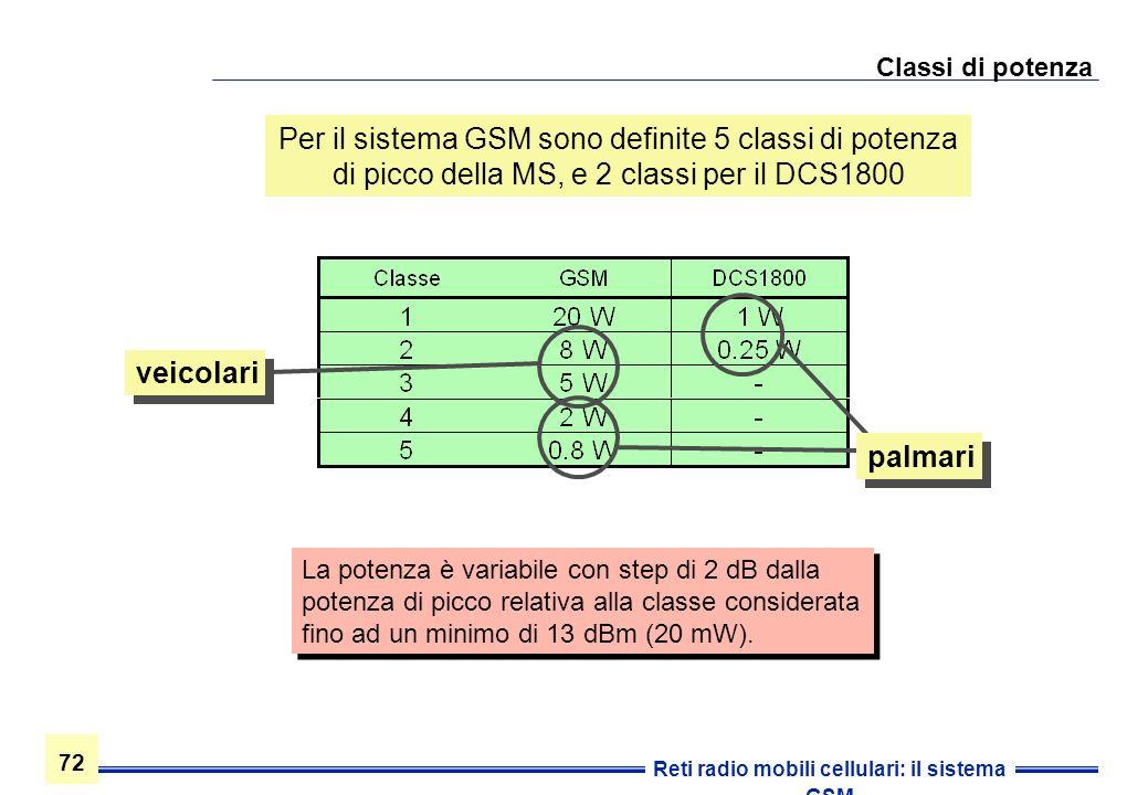 72 Reti radio mobili cellulari: il sistema GSM Classi di potenza Per il sistema GSM sono definite 5 classi di potenza di picco della MS, e 2 classi pe