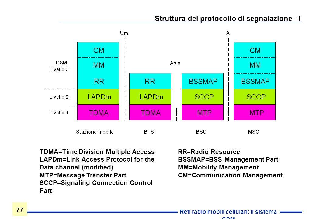 77 Reti radio mobili cellulari: il sistema GSM Struttura del protocollo di segnalazione - I TDMA=Time Division Multiple Access LAPDm=Link Access Proto