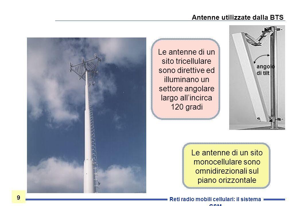 9 9 Reti radio mobili cellulari: il sistema GSM Antenne utilizzate dalla BTS Le antenne di un sito tricellulare sono direttive ed illuminano un settor