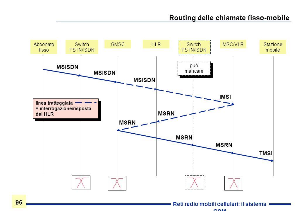 96 Reti radio mobili cellulari: il sistema GSM Routing delle chiamate fisso-mobile Abbonato fisso Switch PSTN/ISDN GMSCHLR Switch PSTN/ISDN MSC/VLRSta