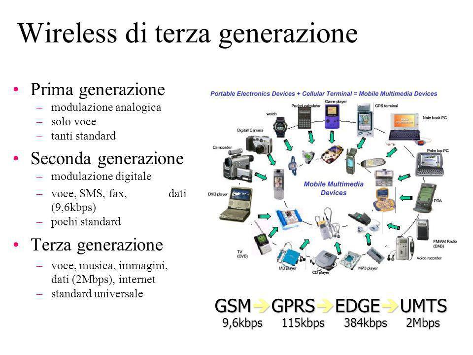 Sistemi di terza generazione (3G) 1G Analogico (solo audio) 2G Digitale (Audio + dati) 3G Multimediale –Audio – Dati –Immagini – alta velocità di trasmissione –Link asimmetrici + commutazione di pacchetto