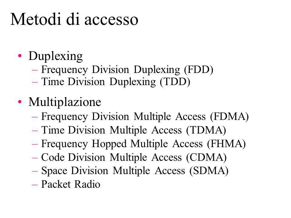 Metodi di accesso Multiplazione –Frequency Division Multiple Access (FDMA) –Time Division Multiple Access (TDMA) –Frequency Hopped Multiple Access (FHMA) –Code Division Multiple Access (CDMA) –Space Division Multiple Access (SDMA) –Packet Radio Duplexing –Frequency Division Duplexing (FDD) –Time Division Duplexing (TDD)