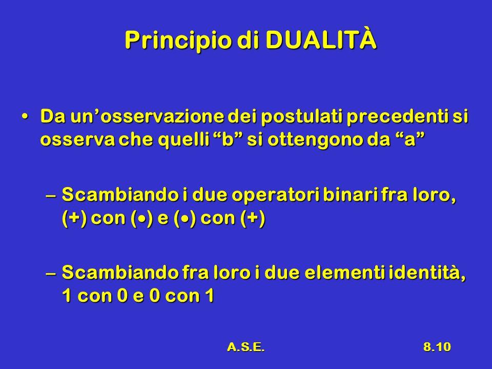 A.S.E.8.10 Principio di DUALITÀ Da unosservazione dei postulati precedenti si osserva che quelli b si ottengono da aDa unosservazione dei postulati precedenti si osserva che quelli b si ottengono da a –Scambiando i due operatori binari fra loro, (+) con ( ) e ( ) con (+) –Scambiando fra loro i due elementi identità, 1 con 0 e 0 con 1