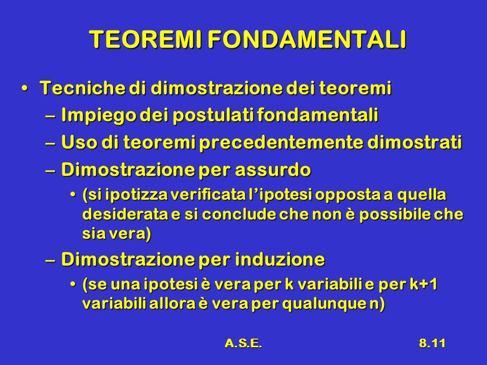 A.S.E.8.11 TEOREMI FONDAMENTALI Tecniche di dimostrazione dei teoremiTecniche di dimostrazione dei teoremi –Impiego dei postulati fondamentali –Uso di teoremi precedentemente dimostrati –Dimostrazione per assurdo (si ipotizza verificata lipotesi opposta a quella desiderata e si conclude che non è possibile che sia vera)(si ipotizza verificata lipotesi opposta a quella desiderata e si conclude che non è possibile che sia vera) –Dimostrazione per induzione (se una ipotesi è vera per k variabili e per k+1 variabili allora è vera per qualunque n)(se una ipotesi è vera per k variabili e per k+1 variabili allora è vera per qualunque n)