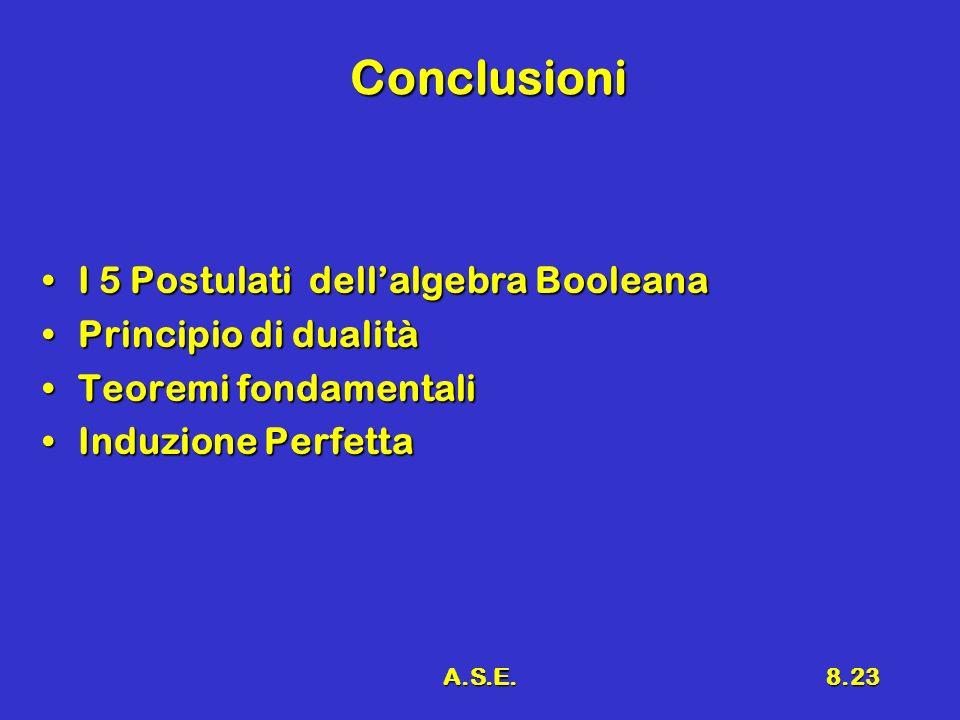 A.S.E.8.23 Conclusioni I 5 Postulati dellalgebra BooleanaI 5 Postulati dellalgebra Booleana Principio di dualitàPrincipio di dualità Teoremi fondamentaliTeoremi fondamentali Induzione PerfettaInduzione Perfetta