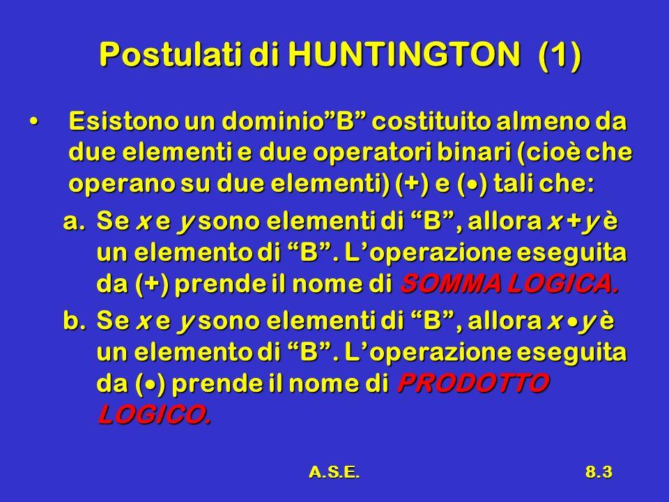 A.S.E.8.3 Postulati di HUNTINGTON (1) Esistono un dominioB costituito almeno da due elementi e due operatori binari (cioè che operano su due elementi) (+) e ( ) tali che:Esistono un dominioB costituito almeno da due elementi e due operatori binari (cioè che operano su due elementi) (+) e ( ) tali che: a.Se x e y sono elementi di B, allora x +y è un elemento di B.