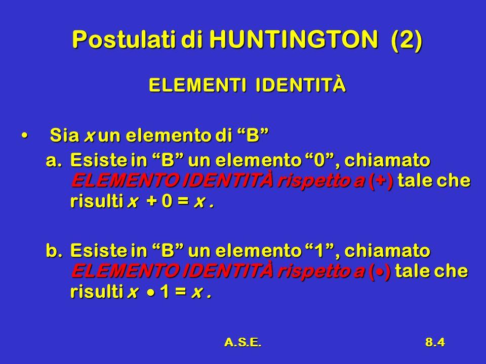 A.S.E.8.4 Postulati di HUNTINGTON (2) ELEMENTI IDENTITÀ Sia x un elemento di BSia x un elemento di B a.Esiste in B un elemento 0, chiamato ELEMENTO IDENTITÀ rispetto a (+) tale che risulti x + 0 = x.