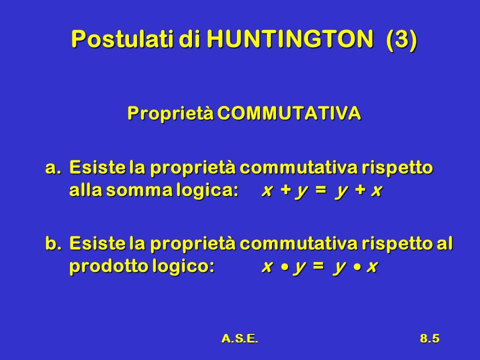 A.S.E.8.6 Postulati di HUNTINGTON (4) Proprietà DISTRIBUTIVA a.Il prodotto logico è distributivo rispetto alladdizione :x (y + z ) = (x y ) + (x z ) b.La somma logica è distributiva rispetto al prodotto:x + (y z ) = (x + y ) (x + z )