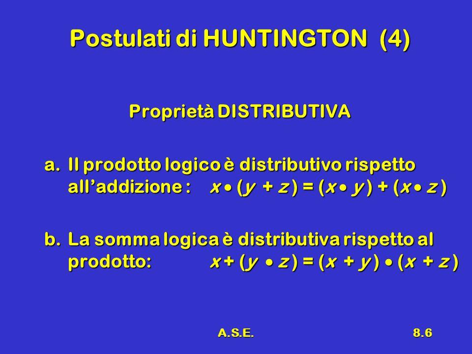 A.S.E.8.6 Postulati di HUNTINGTON (4) Proprietà DISTRIBUTIVA a.Il prodotto logico è distributivo rispetto alladdizione :x (y + z ) = (x y ) + (x z ) b