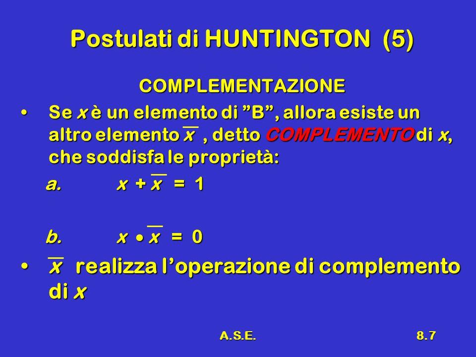 A.S.E.8.7 Postulati di HUNTINGTON (5) COMPLEMENTAZIONE Se x è un elemento di B, allora esiste un altro elemento x, detto COMPLEMENTO di x, che soddisfa le proprietà:Se x è un elemento di B, allora esiste un altro elemento x, detto COMPLEMENTO di x, che soddisfa le proprietà: a.x + x = 1 b.x x = 0 x realizza loperazione di complemento di xx realizza loperazione di complemento di x