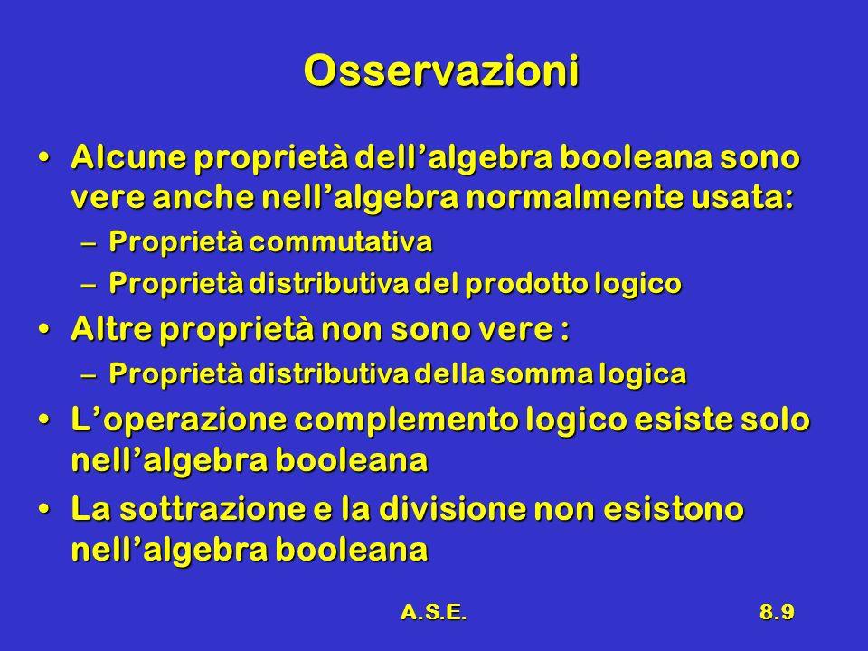 A.S.E.8.9 Osservazioni Alcune proprietà dellalgebra booleana sono vere anche nellalgebra normalmente usata:Alcune proprietà dellalgebra booleana sono vere anche nellalgebra normalmente usata: –Proprietà commutativa –Proprietà distributiva del prodotto logico Altre proprietà non sono vere :Altre proprietà non sono vere : –Proprietà distributiva della somma logica Loperazione complemento logico esiste solo nellalgebra booleanaLoperazione complemento logico esiste solo nellalgebra booleana La sottrazione e la divisione non esistono nellalgebra booleanaLa sottrazione e la divisione non esistono nellalgebra booleana