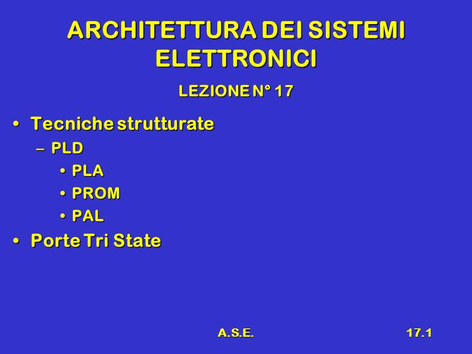 A.S.E.17.1 ARCHITETTURA DEI SISTEMI ELETTRONICI LEZIONE N° 17 Tecniche strutturateTecniche strutturate –PLD PLAPLA PROMPROM PALPAL Porte Tri StatePort