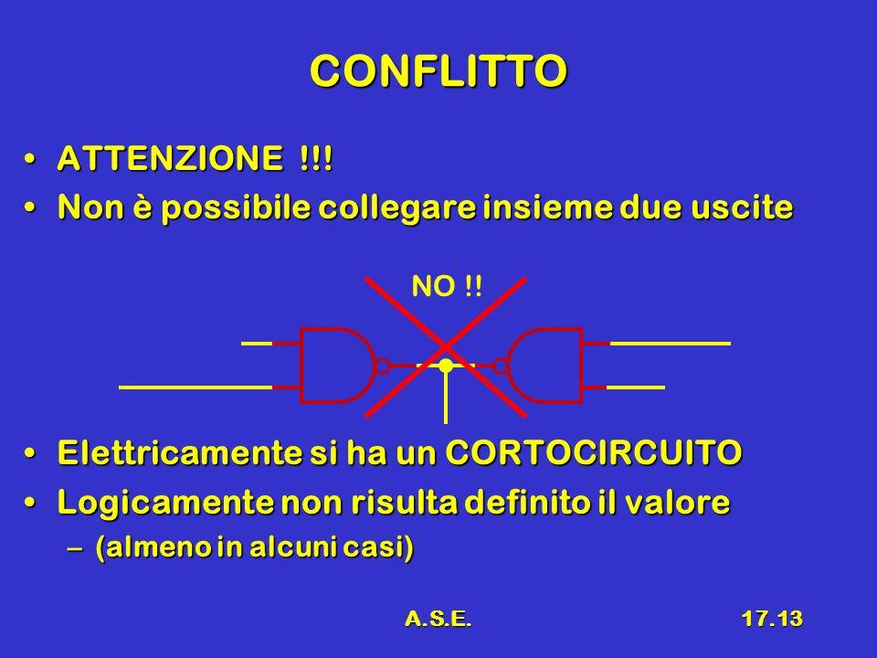 A.S.E.17.13 CONFLITTO ATTENZIONE !!!ATTENZIONE !!! Non è possibile collegare insieme due usciteNon è possibile collegare insieme due uscite Elettricam