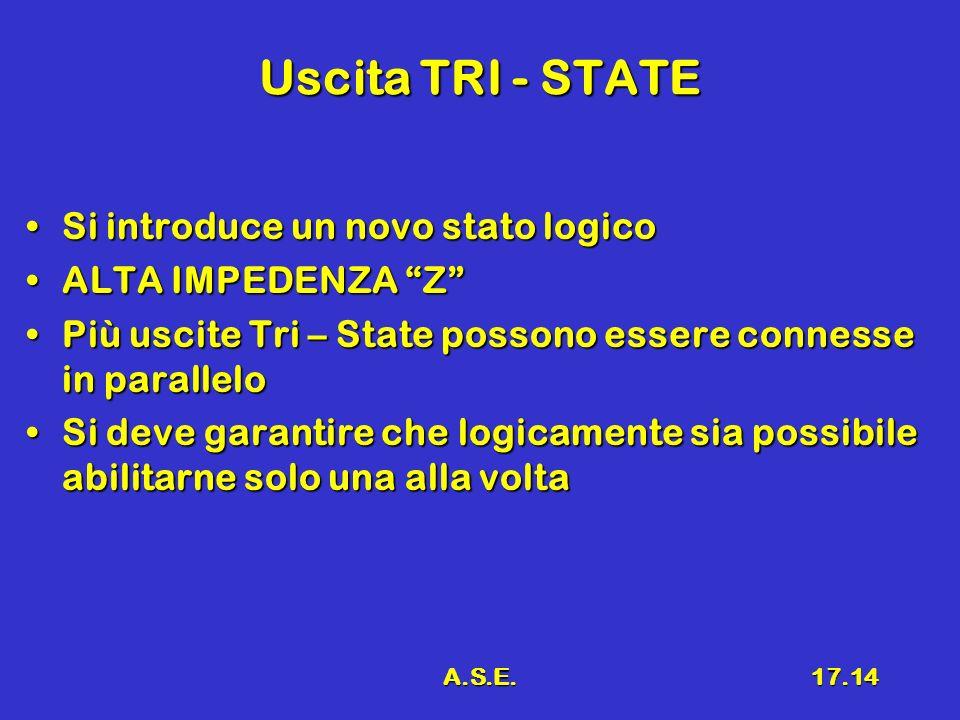 A.S.E.17.14 Uscita TRI - STATE Si introduce un novo stato logicoSi introduce un novo stato logico ALTA IMPEDENZA ZALTA IMPEDENZA Z Più uscite Tri – St