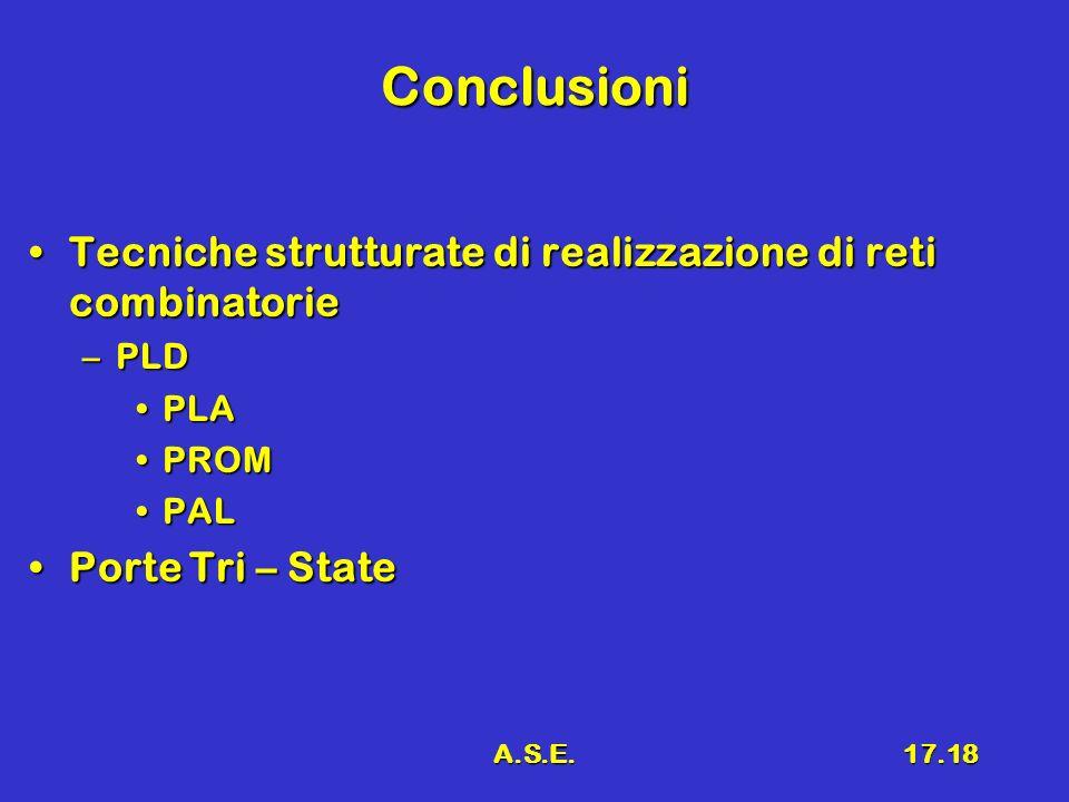 A.S.E.17.18 Conclusioni Tecniche strutturate di realizzazione di reti combinatorieTecniche strutturate di realizzazione di reti combinatorie –PLD PLAP