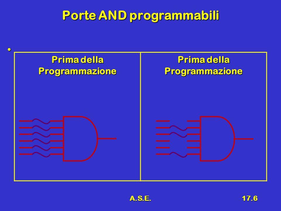 A.S.E.17.6 Porte AND programmabili Prima della Programmazione