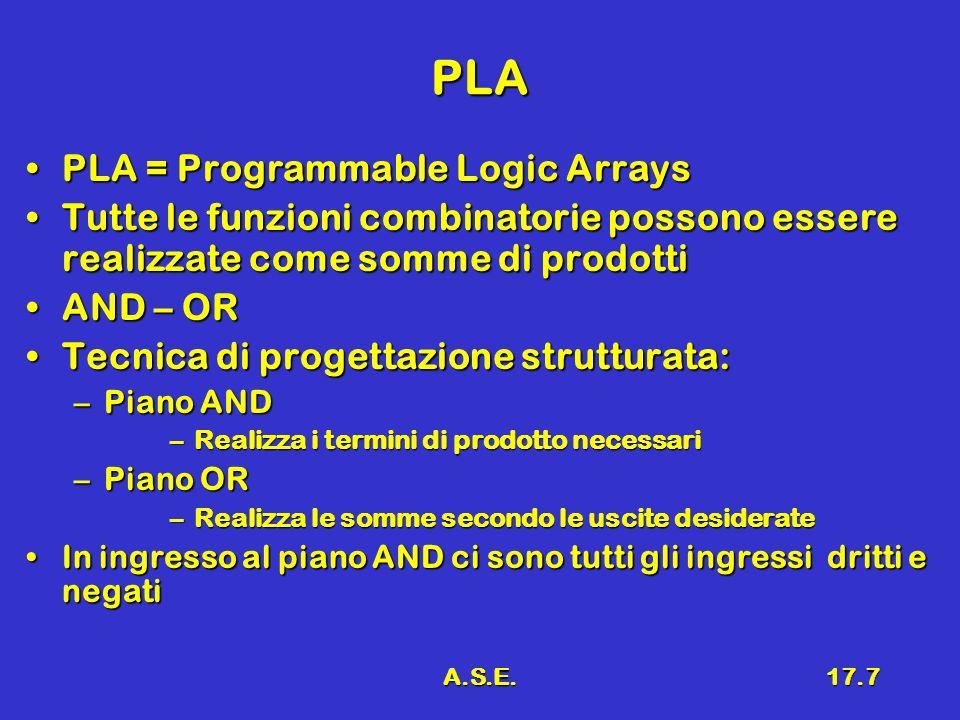 A.S.E.17.7 PLA PLA = Programmable Logic ArraysPLA = Programmable Logic Arrays Tutte le funzioni combinatorie possono essere realizzate come somme di p