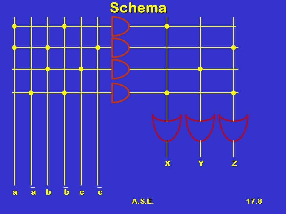 A.S.E.17.8Schema b b a cacb XYZ