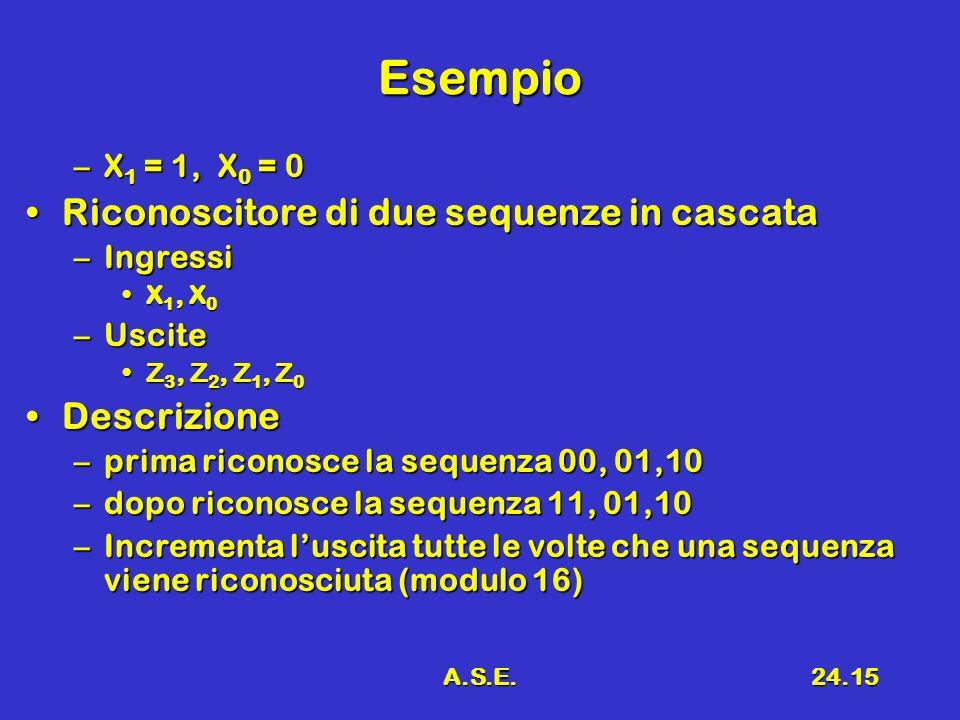 A.S.E.24.15 Esempio –X 1 = 1, X 0 = 0 Riconoscitore di due sequenze in cascataRiconoscitore di due sequenze in cascata –Ingressi X 1, X 0X 1, X 0 –Usc