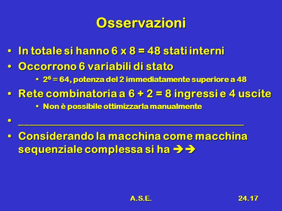 A.S.E.24.17 Osservazioni In totale si hanno 6 x 8 = 48 stati interniIn totale si hanno 6 x 8 = 48 stati interni Occorrono 6 variabili di statoOccorron