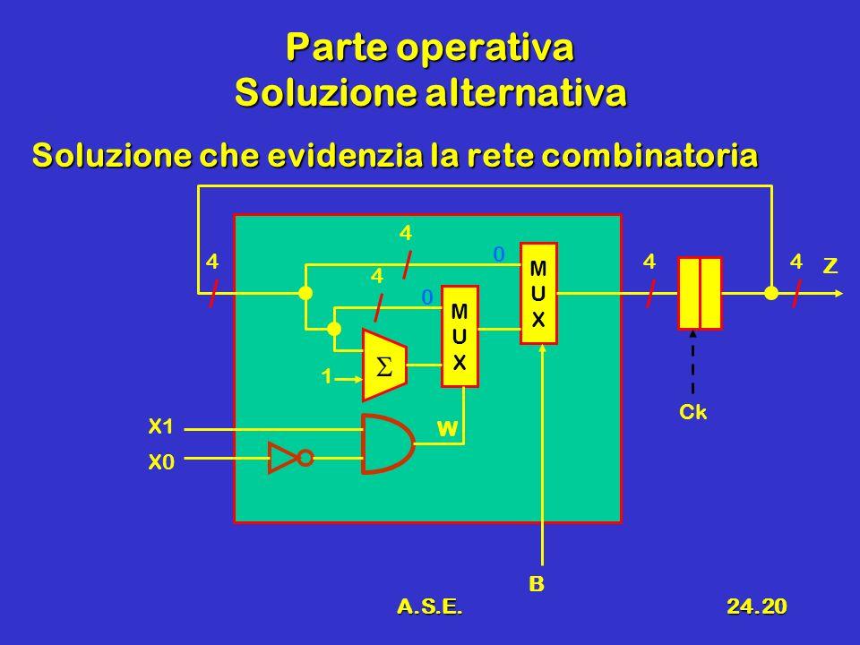 A.S.E.24.20 Parte operativa Soluzione alternativa Soluzione che evidenzia la rete combinatoria Soluzione che evidenzia la rete combinatoria MUXMUX MUX