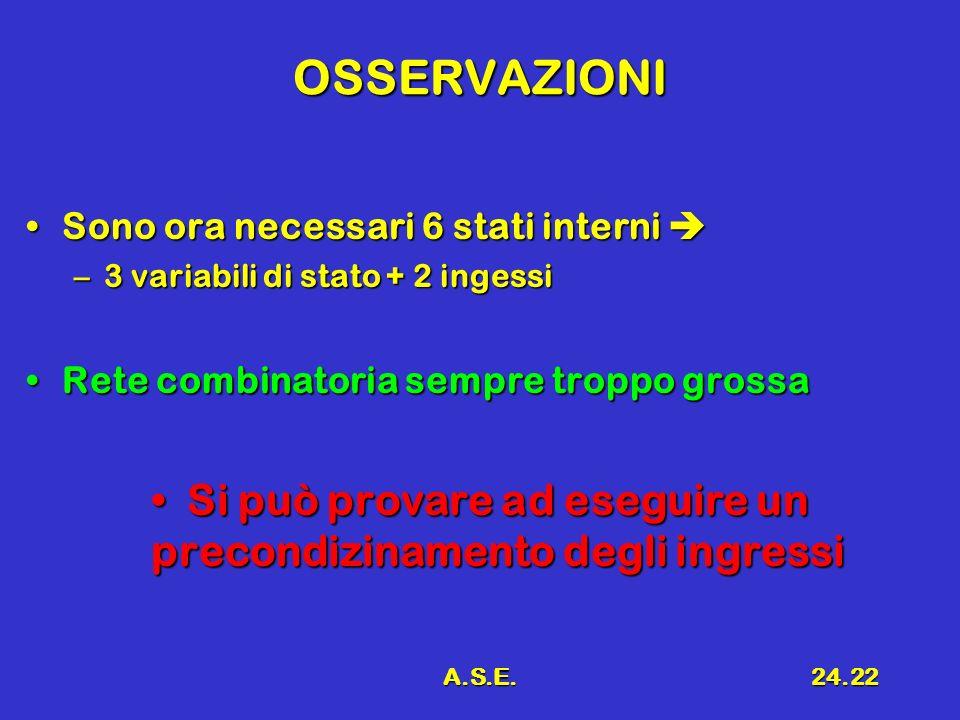 A.S.E.24.22 OSSERVAZIONI Sono ora necessari 6 stati interniSono ora necessari 6 stati interni –3 variabili di stato + 2 ingessi Rete combinatoria semp