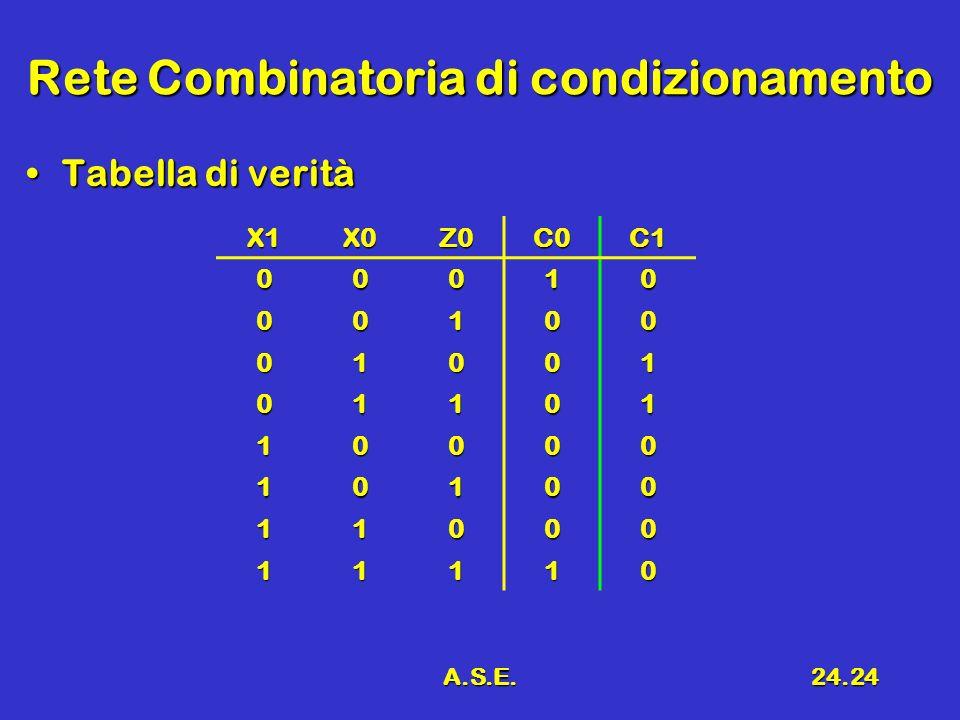 A.S.E.24.24 Rete Combinatoria di condizionamento Tabella di veritàTabella di verità X1X0Z0C0C1 00010 00100 01001 01101 10000 10100 11000 11110