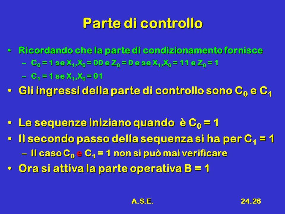 A.S.E.24.26 Parte di controllo Ricordando che la parte di condizionamento fornisceRicordando che la parte di condizionamento fornisce –C 0 = 1 se X 1,