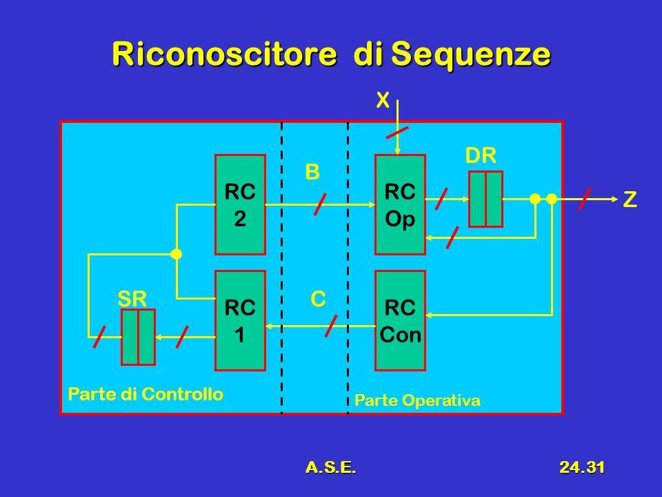 A.S.E.24.31 Riconoscitore di Sequenze RC Op RC Con RC 2 RC 1 DR Z X SR Parte di Controllo Parte Operativa B C