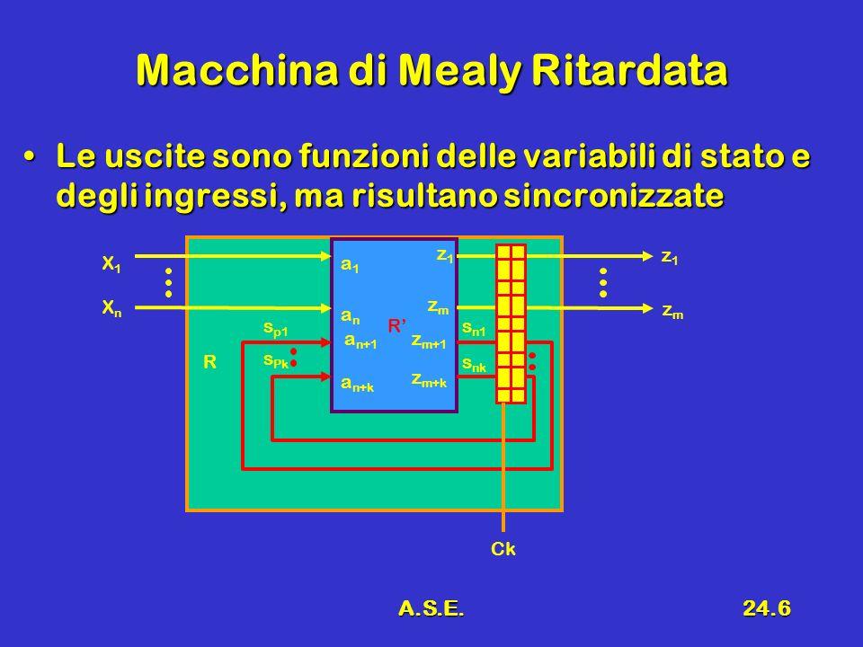 A.S.E.24.7 Osservazioni La macchina di Mealy ritardata ha le uscite sincronizzate come quella di MooreLa macchina di Mealy ritardata ha le uscite sincronizzate come quella di Moore La macchina di Mealy ritardata presenta meno stati interni di quella di MooreLa macchina di Mealy ritardata presenta meno stati interni di quella di Moore Nelle reti sequenziali complesse ha particolare importanza ridurre il numero delle variabili di statoNelle reti sequenziali complesse ha particolare importanza ridurre il numero delle variabili di stato Quindi la macchina di Mealy ritardata è da preferirsi a quella di MooreQuindi la macchina di Mealy ritardata è da preferirsi a quella di Moore